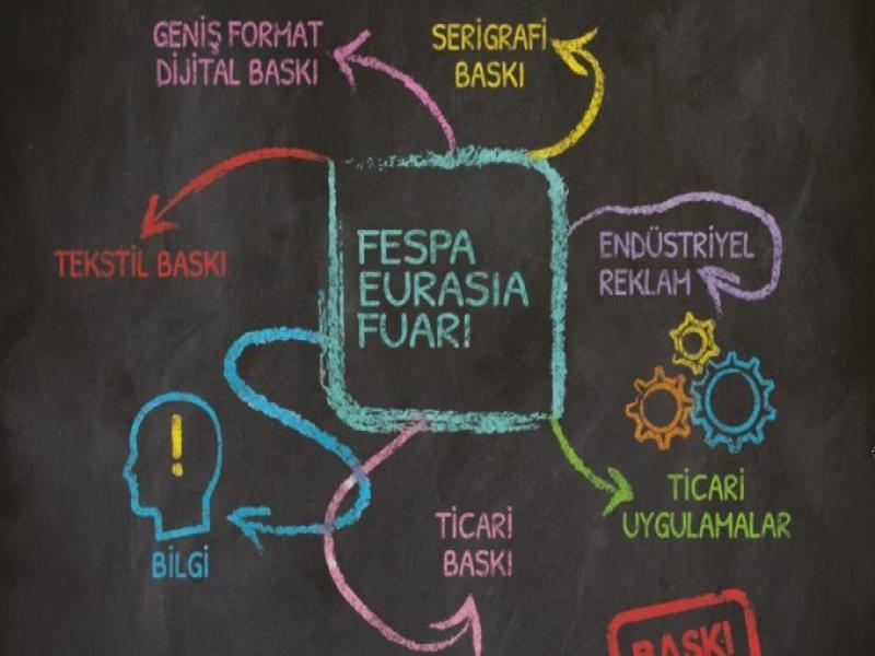 FESPA EURASIA 2015 KATILIMCILARI SERGİ ALANLARINI İKİYE KATLADI